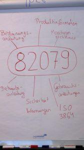 Praxisseminar Übersetzen von Gebrauchsanleitungen